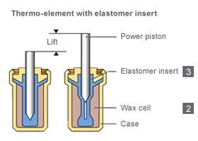 Elastomers